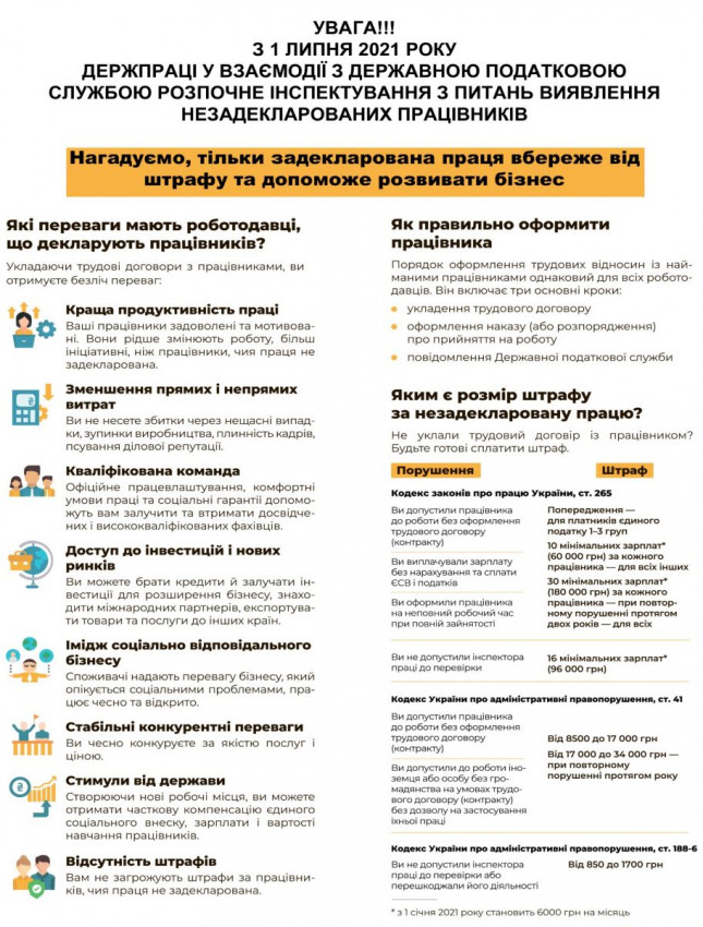Альбом: На Харківщині стартувало інспектування щодо виявлення незадекларованих працівників