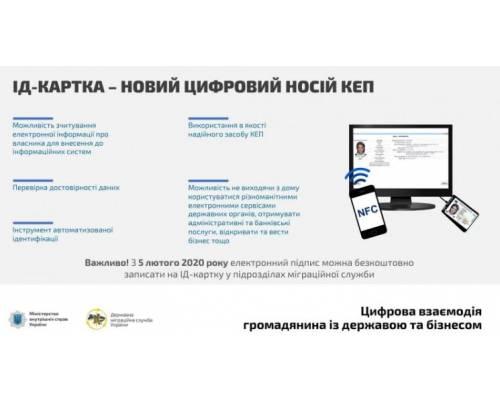 Кваліфікований електронний підпис (КЕП) на ID-картці.