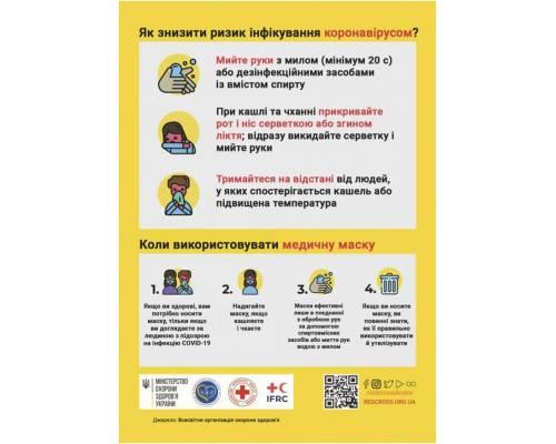 Міністерство охорони здоров'я України: