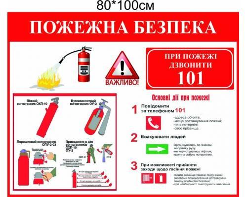 Дотримуйтеся правил пожежної безпеки в зимовий період під час проходження опалювального сезону.