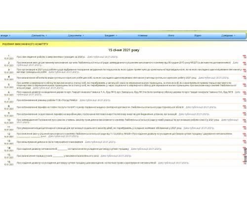 Рішення виконавчого комітету №8 від 15.01.21