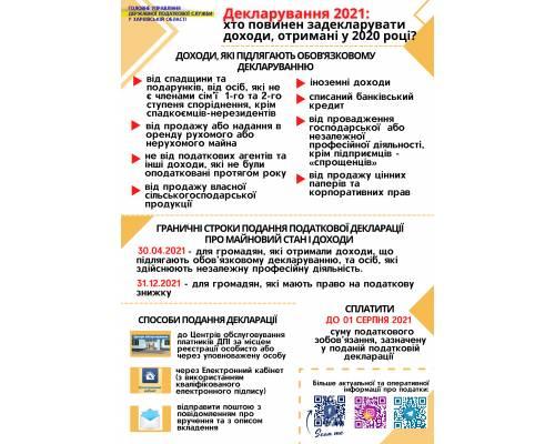Головне управління ДПС у Харківській області повідомляє: