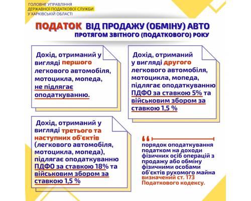 Головне управління ДПС у Харківській області інформує!!!