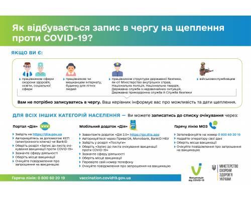 """Інформує КНП \""""Центр первинної медико-санітарної допомоги\"""" Люботинської міської ради"""