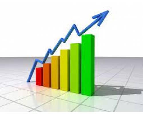 Рейтинг стану виконання дохідної частини місцевих бюджетів